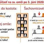Informácie o slúžení sv. omší za účasti verejnosti od 3.júna 2020